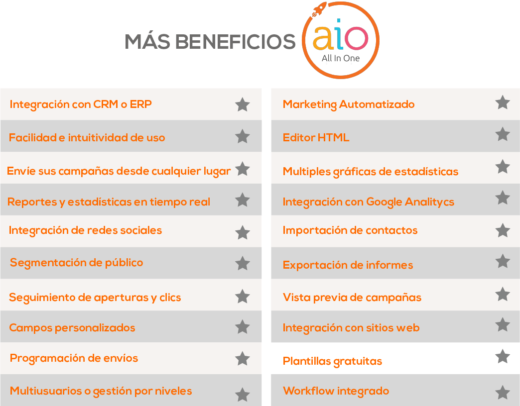beneficios-Email marketing